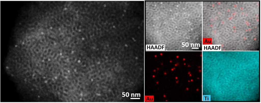 Co-template-directed synthesis of gold nanoparticles in mesoporous titanium dioxide